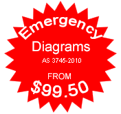 Emergency Diagrams